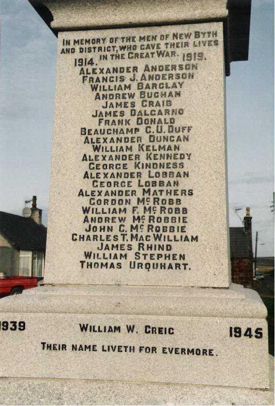 WW1 – Lobban One-Name Study